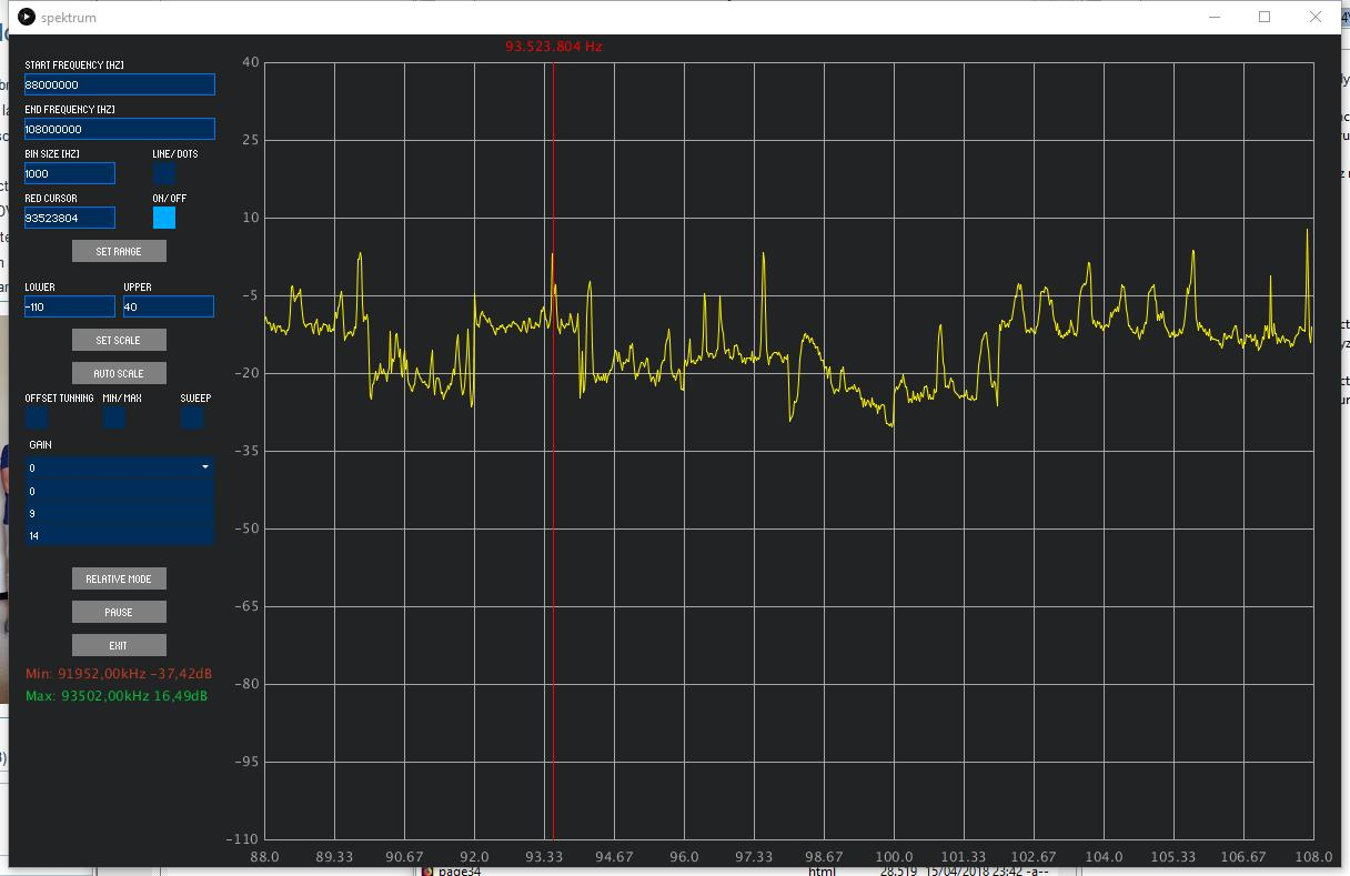 SDR Panorama Spectrum64