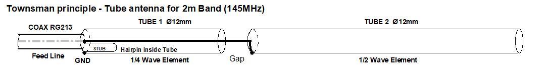 FBK 2m - 70cm Coax antenne EN